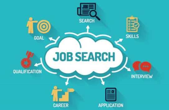 Lowongan Kerja Medan Terbaru Agustus 2021 Minggu Ini