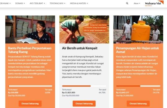 Berdonasi melalui Wahana Visi Indonesia, Berbagi Kebahagiaan dengan Sesama