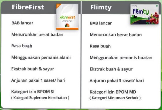 FibreFirst vs Flimty